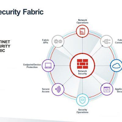 قابلیت Security Fabric