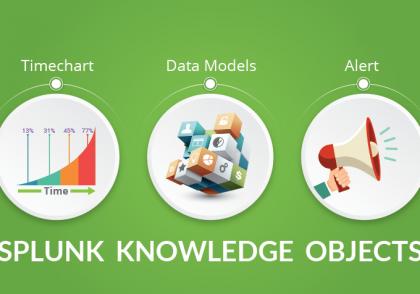 اسپلانک Knowledge Objects