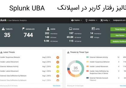 اسپلانک UBA