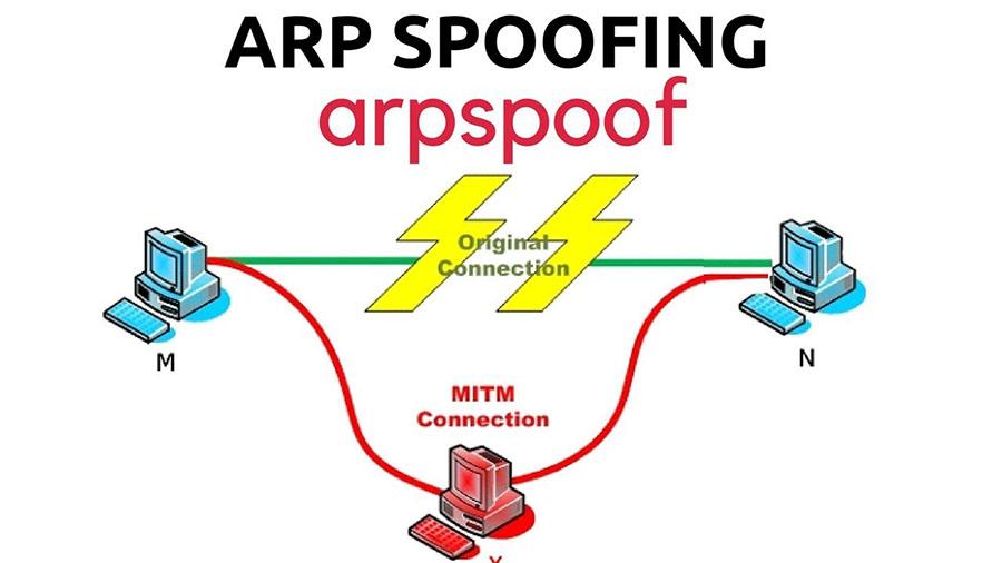 arp-spoofing چیست؟