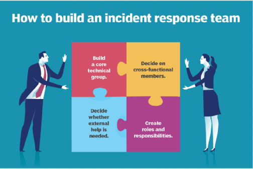 ایجاد یک تیم پاسخ به رخداد