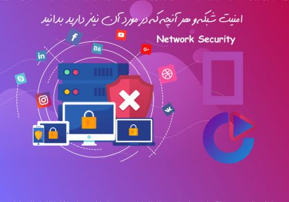 امنیت شبکه چیست